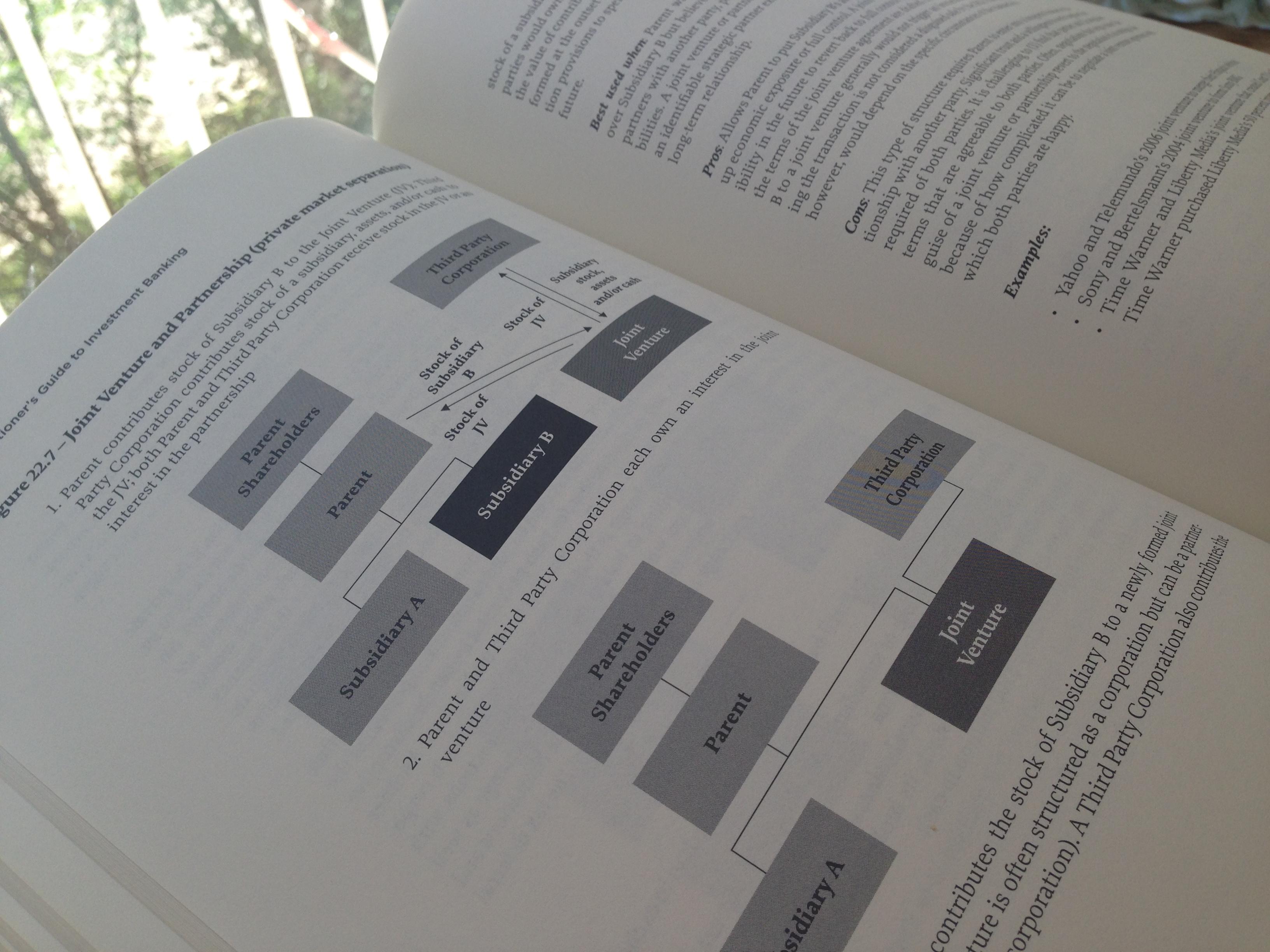 Реструктуризация компании в международном налоговом законодательстве